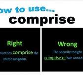 Compuesto o compuesto: cuál es el adecuado?