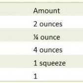 Gin-tonic calorías