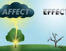 Afectará efecto vs.