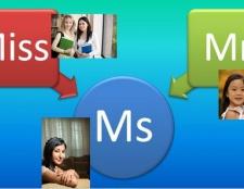 Diferencia entre la señorita y ms